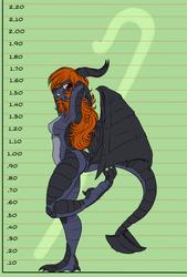 Bust Chart Zaira