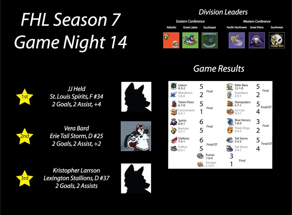 FHL Season 7 Game Night 14