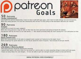 Patreon Goals