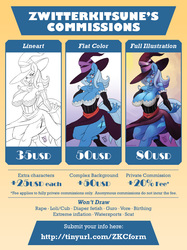 Commission Price Sheet 2015