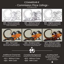 Commission Price Listings