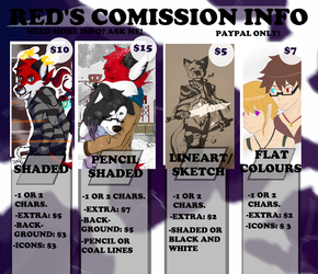 Red's Commission info [updated]
