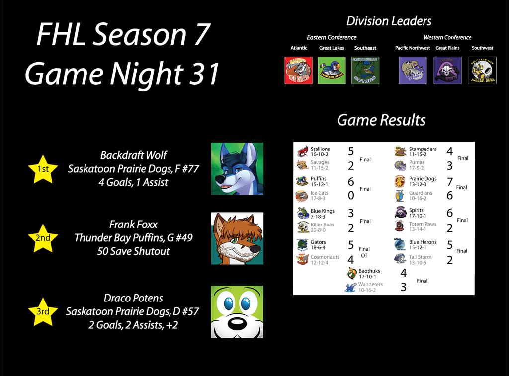 FHL Season 7 Game Night 31