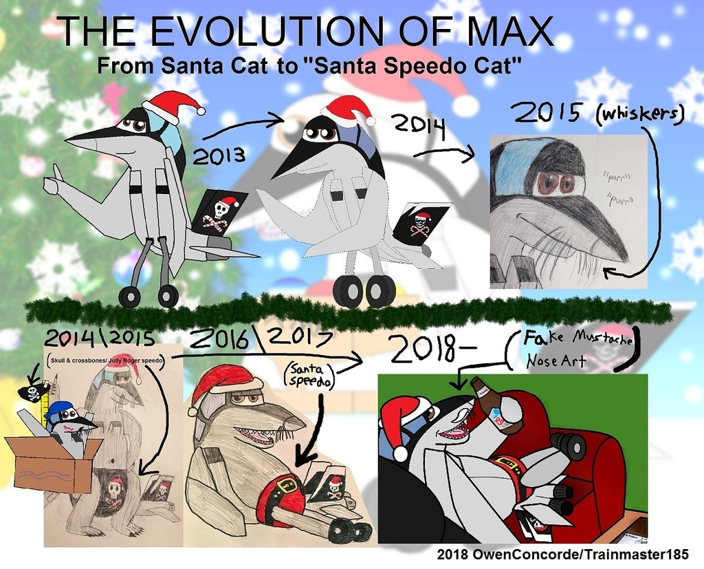 The Evolution of Max (2013-2018)