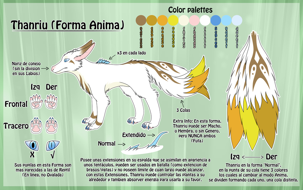 Most recent image: Thanriu - Anima Form Refsheet -ESP-