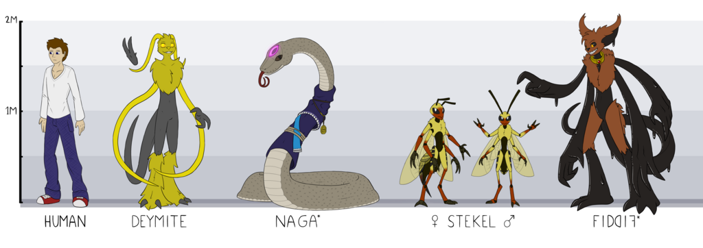 Most recent image: Race Size Reference Sheet 2