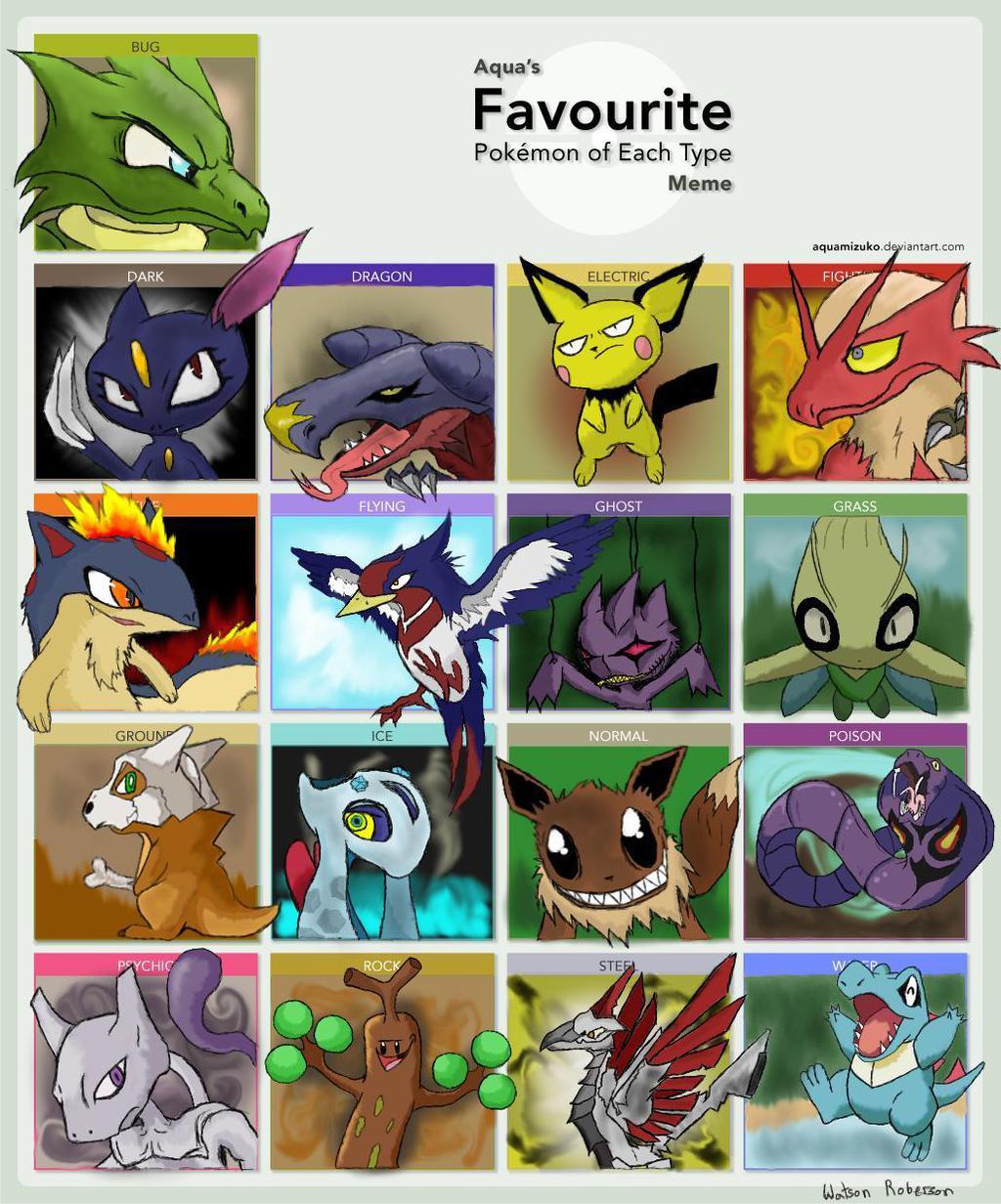 Pokemon Type Meme