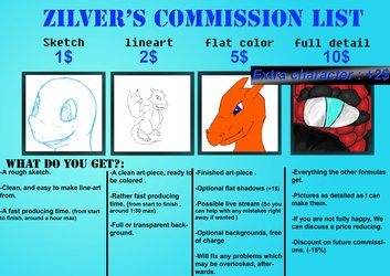 My commission list