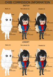 Chibi commission sheet 2020