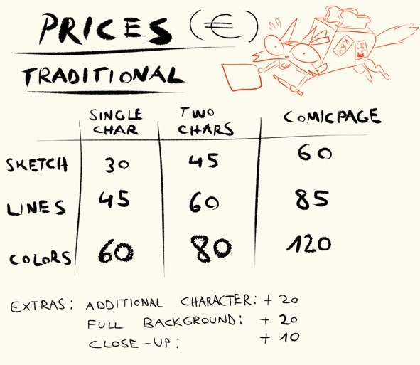 Most recent image: prices for commissions