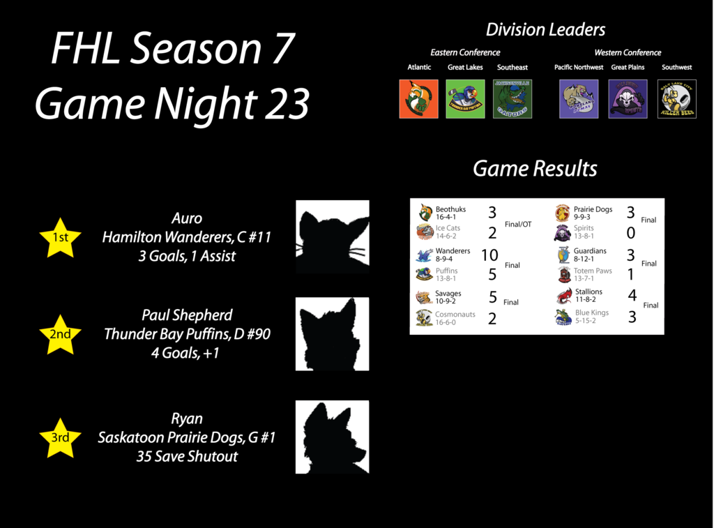 Featured image: FHL Season 7 Game Night 23