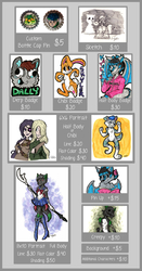 Price Chart  [Commissions OPEN]