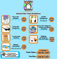 Boxsona Party Run Value Breakdown