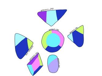 Flourite's gemstones