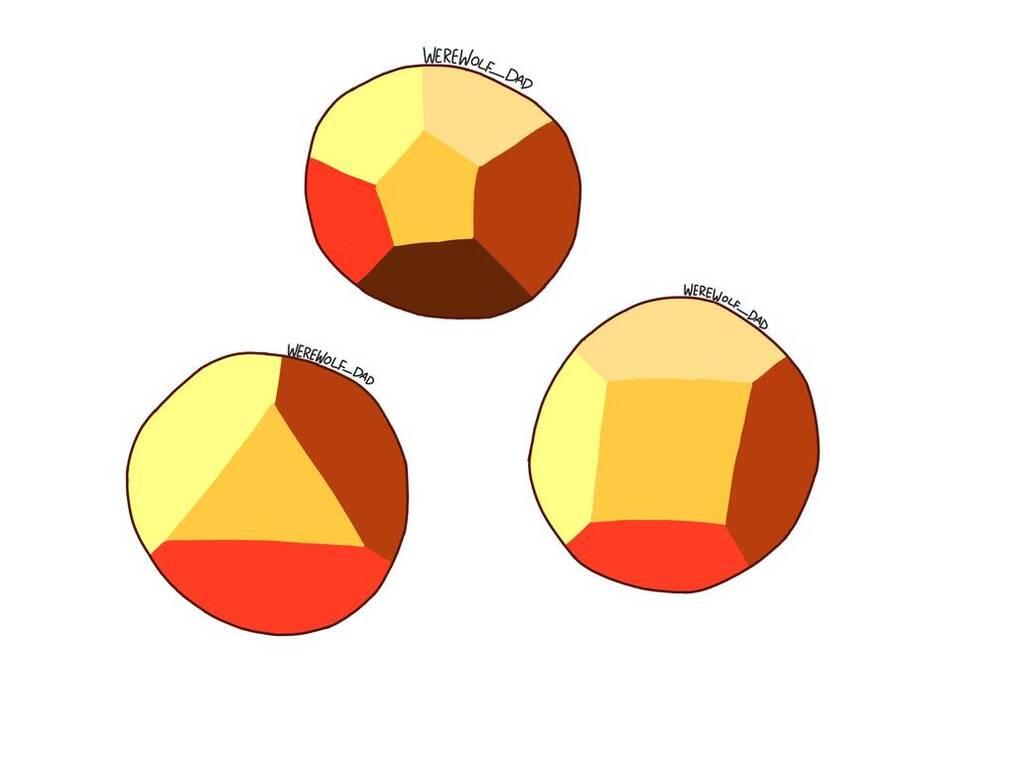 Sunstone's gemstones