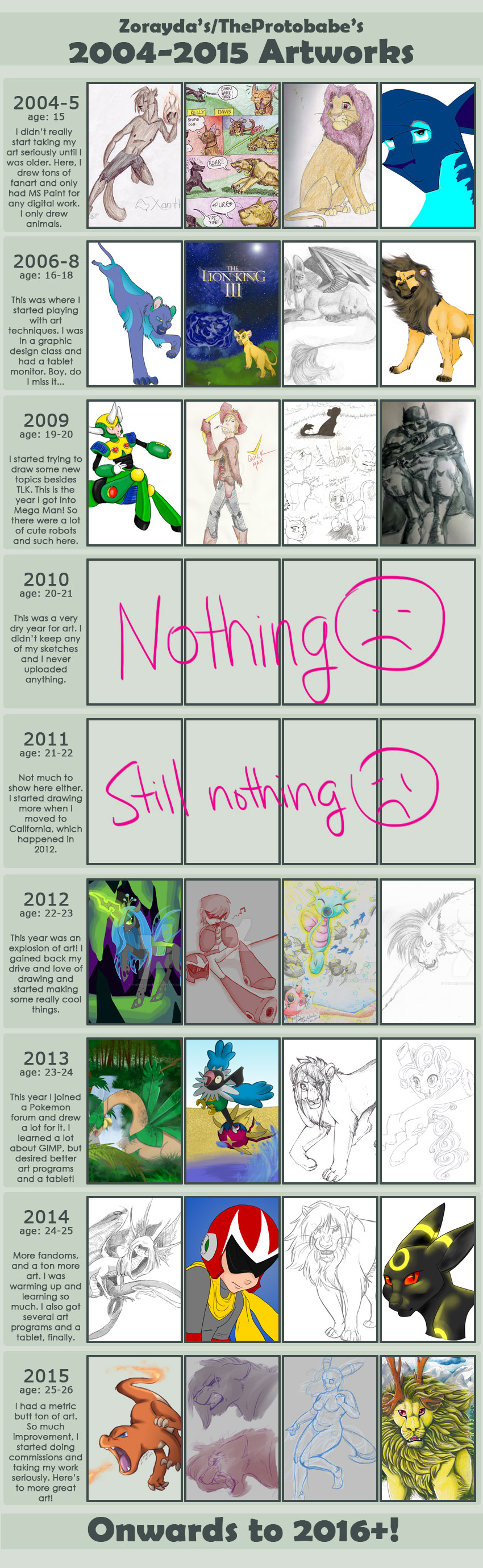 Zorayda's Improvement Meme