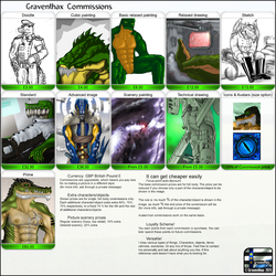 Commissions 2015