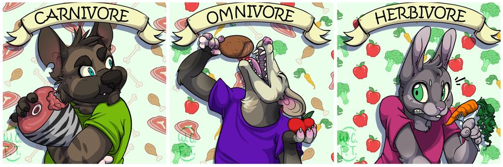 CARNIVORE/OMNIVORE/HERBIVORE