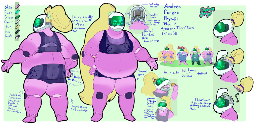 Phyllis Reference Sheet