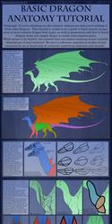 Tutorial - Basic Dragon Anatomy 2015