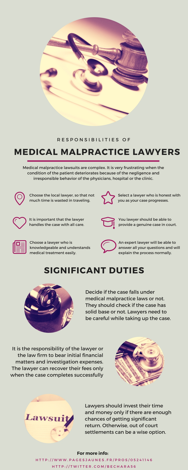 Most recent image: Responsibilities of Medical Malpractice Lawyers