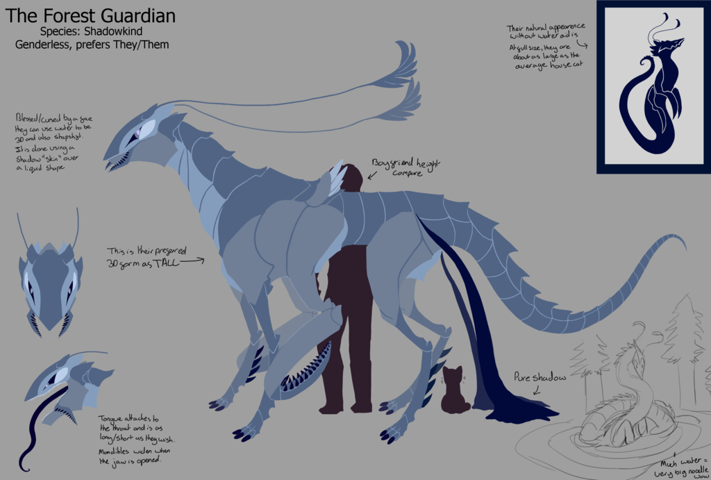 Most recent image: Forest Guardian - Reference