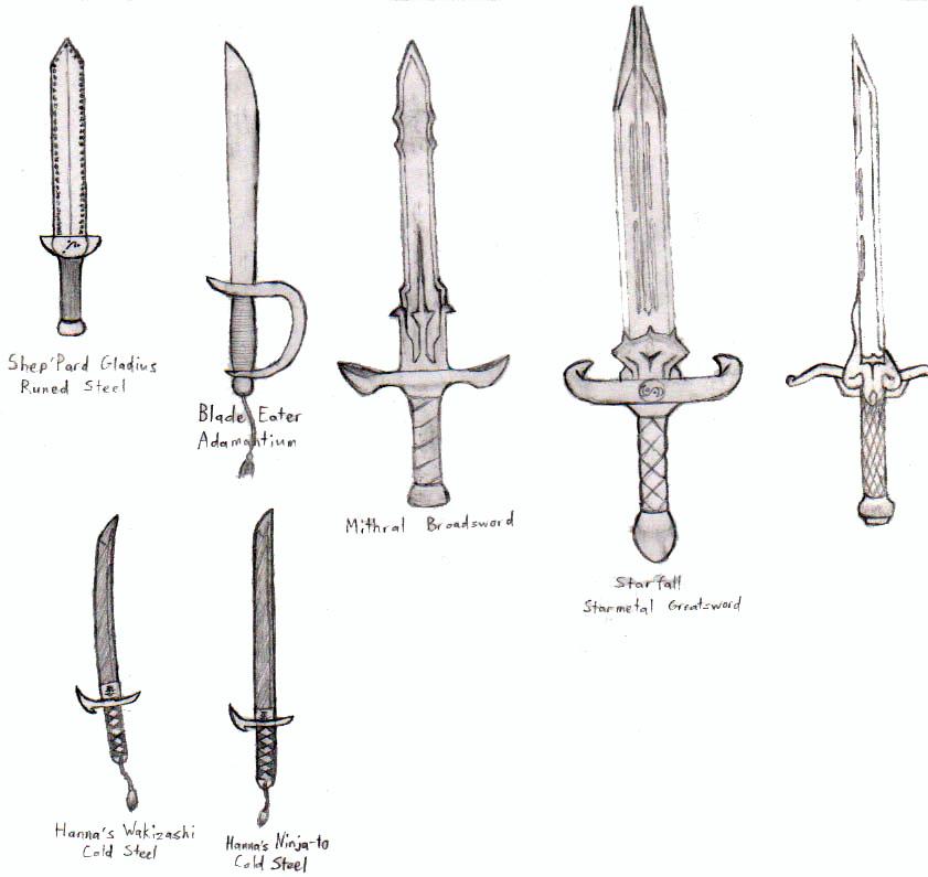 Most recent image: My swords