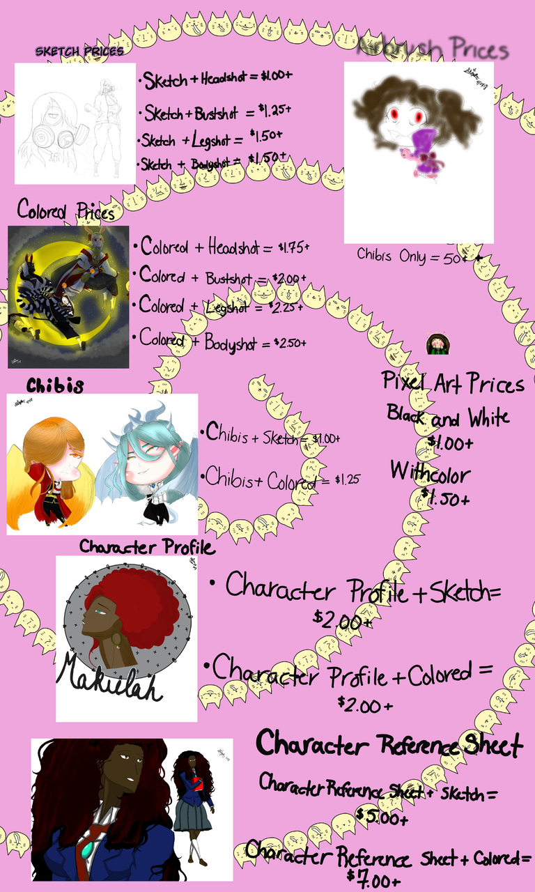My Commission Sheet