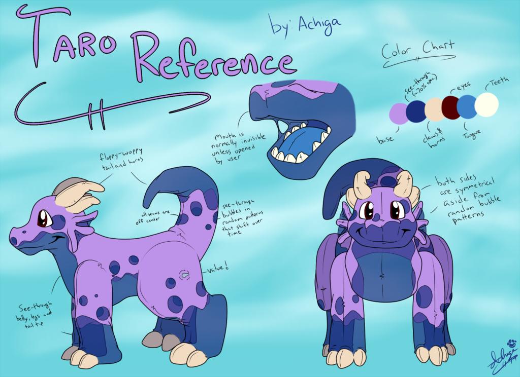 Taro Reference Sheet