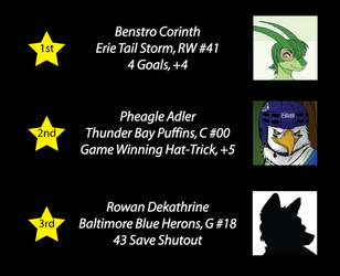 FHL Game Night 11 Results