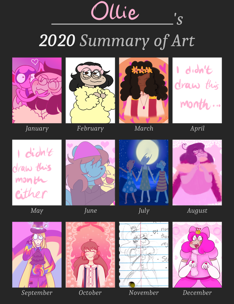 Most recent image: 2020 Art Summary