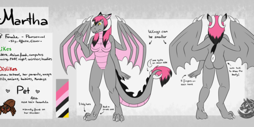 Martha's ref sheet 2015 (OUTDATED)