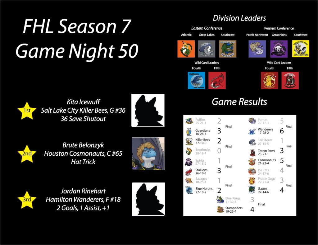 Season 7 Game Night 50