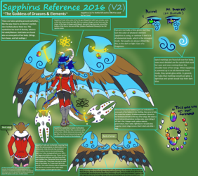Sapphirus Reference 2016 (Version 2)
