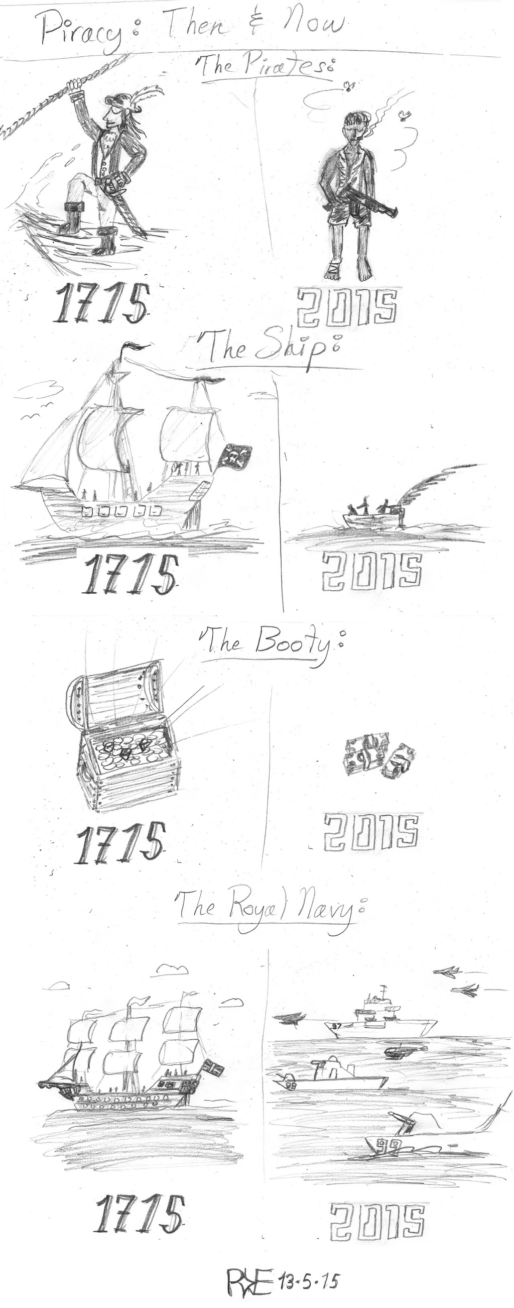 Piracy: Then & Now