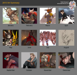 2015 Art Summary