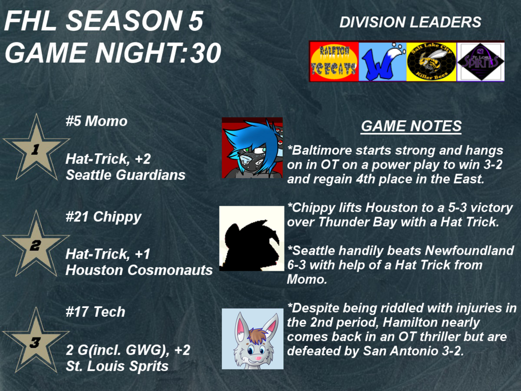 Featured image: FHL Season 5 Game Night 30