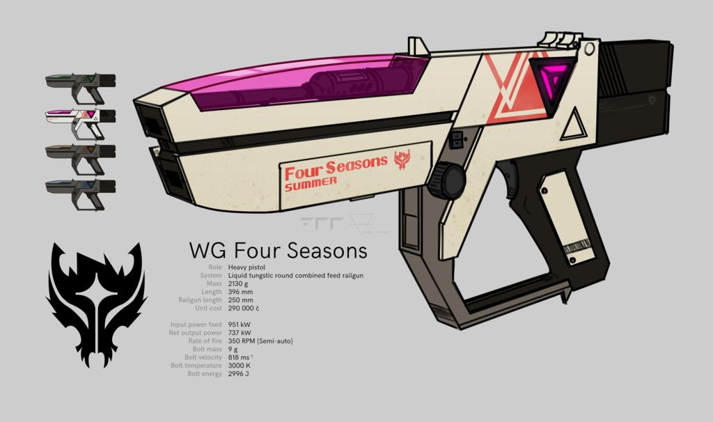WG Four Seasons heavy pistol series