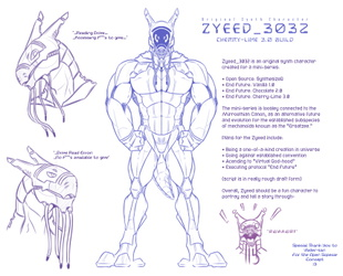 Synth Concept [Zyeed_3032 Cherry-Lime 3.0 Build]