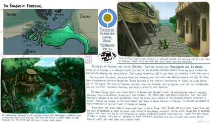 Aluria - The Kingdom of Fortaval