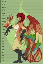 Bust Chart Fenicia