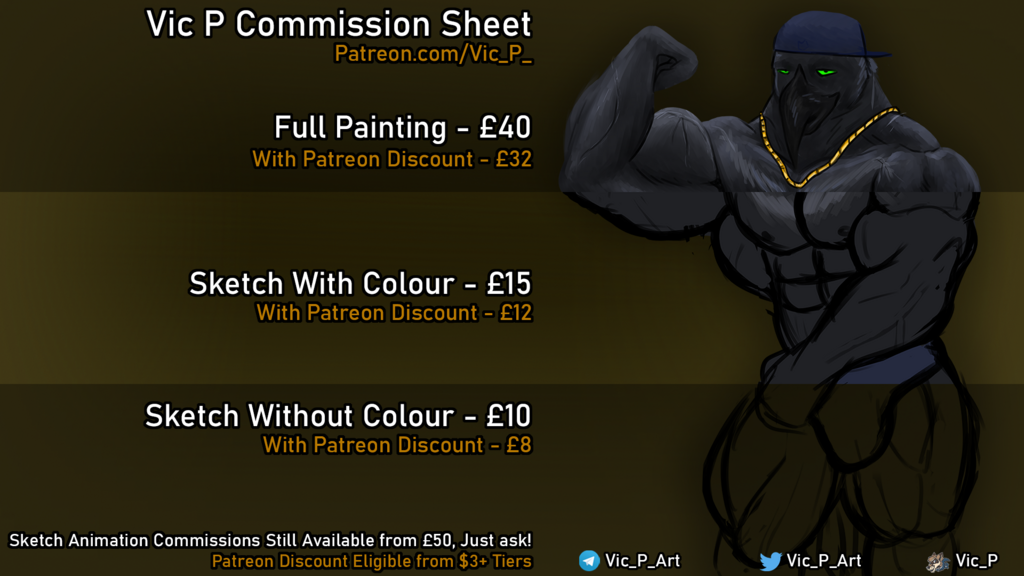 Adjusted Commission Prices
