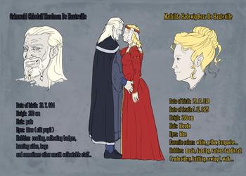 Grimwald and Mathilda