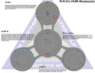 S-A-V HUB Design