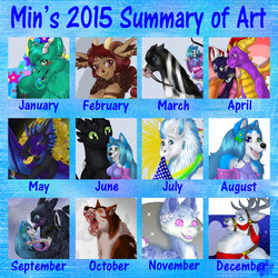 Mins 2015 summary of art