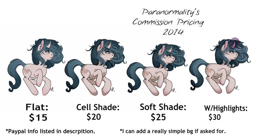 Most recent image: Commission Pricing List