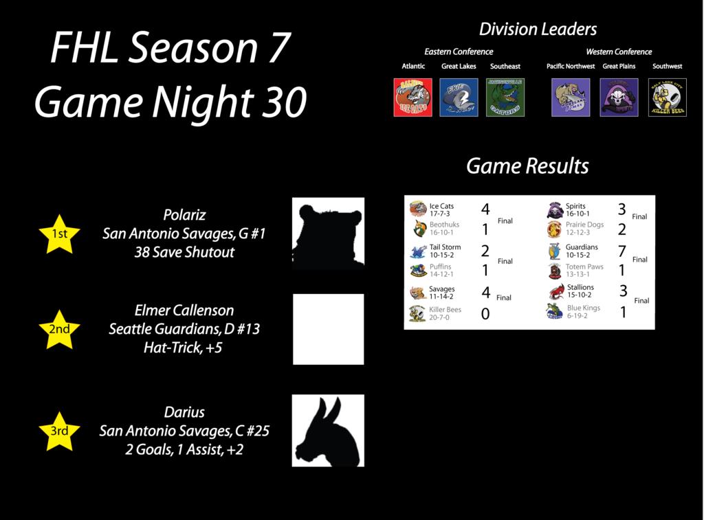 FHL Season 7 Game Night 30