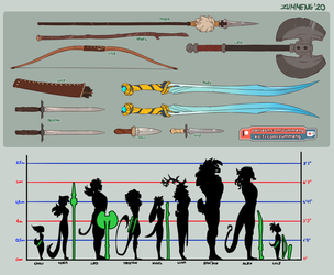 Tree of Life - Weapon and Height Chart