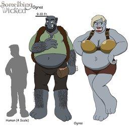 SW_Races of Asnorit: Ogres