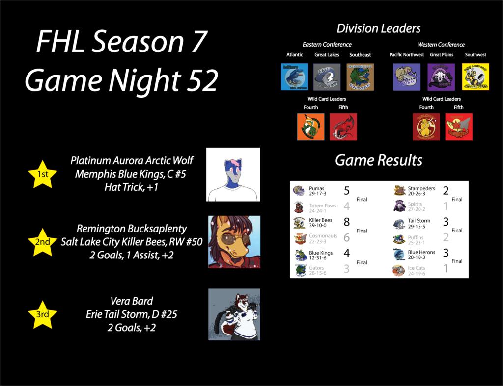 FHL Season 7 Game Night 52